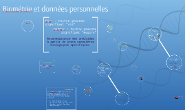 Biométrie et données personnelles