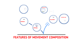 Features of Movement Composition
