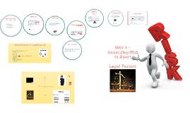 Copy of Unit 3 - Assessing Risk in Sport, Legal Factors
