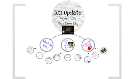 Copy of RtI Update - Aug. 2012