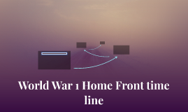 World War 1 Home Front time line