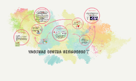 Copy of Vacunas contra neumococo