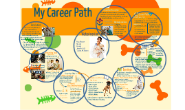 Copy of My Career Path