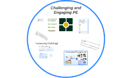 Copy of Challenging and Engaging Physical Education