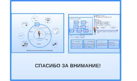 Система повышения квалификации педагогических кадров