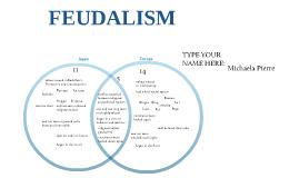 Japanese Feudalism Vs European Feudalism Venn Diagram Tura