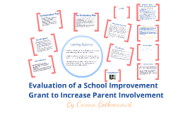 Copy of Parent Involvement Grant