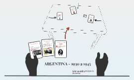 ARGENTINA - 1930 a 1945