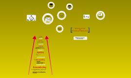 Copy of Tech Use vs Tech Integration (ELEM)