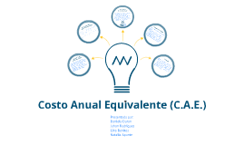 Copy of Copy of CAE costo anual equivalente
