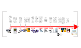 The timeline of Nintendo