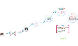 강일환학급소개(태경아지우지마)