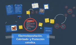 Copy of Electrodepositación, Cobrizado  y Protección catodica.