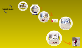 Copy of Wine Process