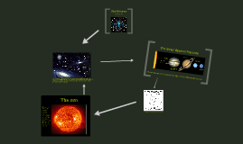 jialun The universe