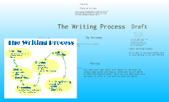 Copy of Thw Writing Process