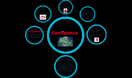 confidence 07smithm