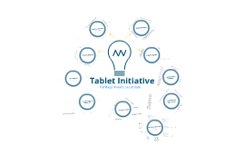 Tablet Initiative Presentation