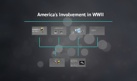America's Involvement in WWII