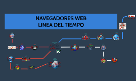 Copy of Navegadores Web - Linea del tiempo