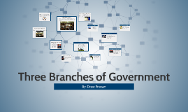 Copy of Copy of Three Branches of Government