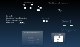 Edmodo: Creating a Virtual Learning Environment for your Classroom