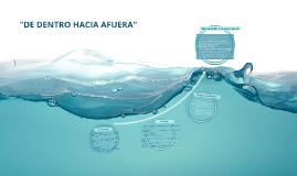 """Copy of """"DE DENTRO HACIA AFUERA"""""""