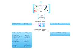 Organisation structure unilever by leyla byasharova on prezi thecheapjerseys Choice Image