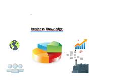 Apresentação Supera - Business Knowledge