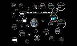 Copy of Sistema de gestion ambiental