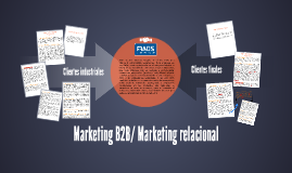 Copy of Marketing B2B/ Marketing relacional