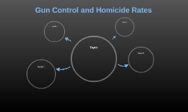 Gun Control and Homicide Rates