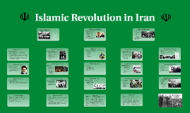 Islamic Revolution in Iran