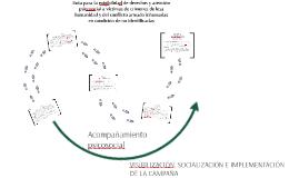 Copy of Copy of Ruta para la exigibilidad de derechos y atención psicosocial