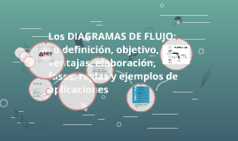 Los diagramas de flujo su definicin objetivo ventajas e by copy of los diagramas de flujo su definicin objetivo ventajas e ccuart Images