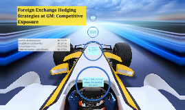 Foreign Exchange Hedging Strategies at GM: Competitive Expo