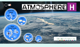 CfE H Geography: Physical Environments - Atmosphere