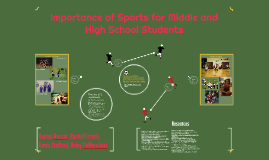 Copy of Importance of Sports for Middle and High School Students