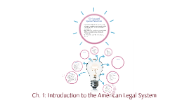 Ch. 1: Introduction to the American Legal System