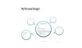 My Personal Budget