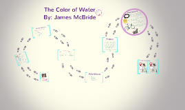 Intro Prezi by Mrs. F Lit 11 The Color of Water