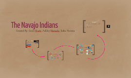 Copy of The Navajo Indians