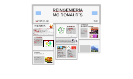 Copy of REINGENIERÍA MC DONALD´S