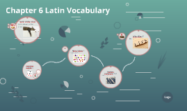 Chapter 6 Latin Vocabulary