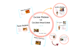 Italian Foods vs. American Foods