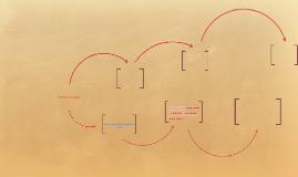 La Teoría de la Estructuración de Anthony Giddens.