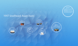 1997 Southeast Asian haze