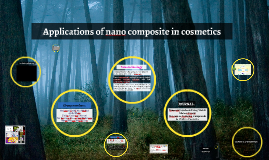 Applications of nanocomposite in cosmetics