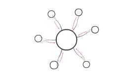 Empresa Chía: estrategias de comunicación.