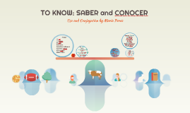 S1. 6.1 TO KNOW: SABER and CONOCER